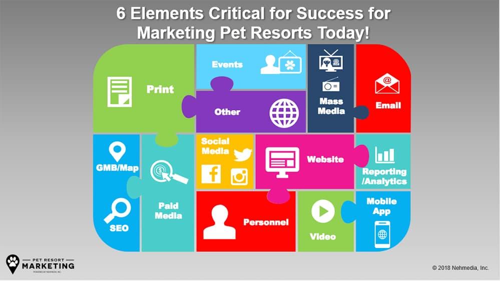 6 elements critical for success