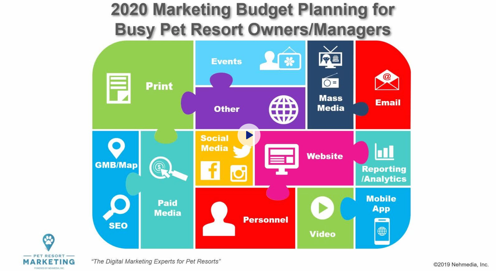 2020 Marketing Budget Planning for Busy Pet Resort Owners/Managers