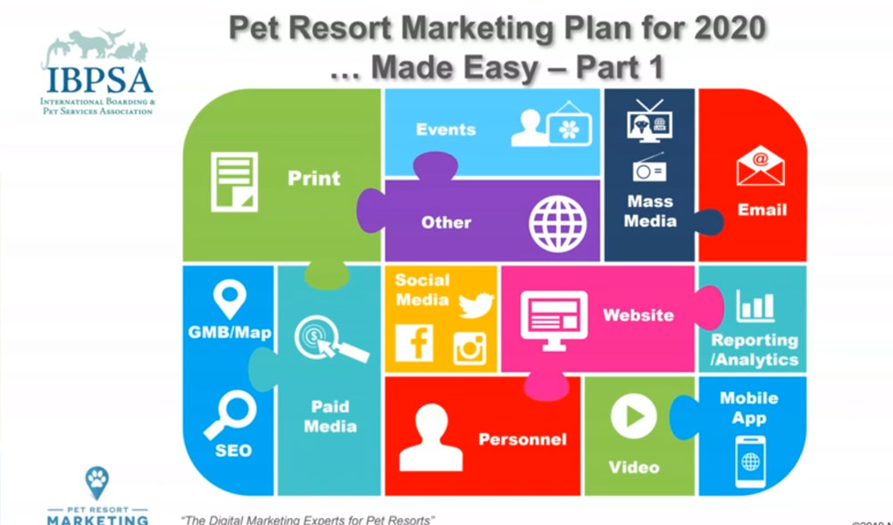 Pet Resort Marketing Plan for 2020…Made Easy! (Part 1)
