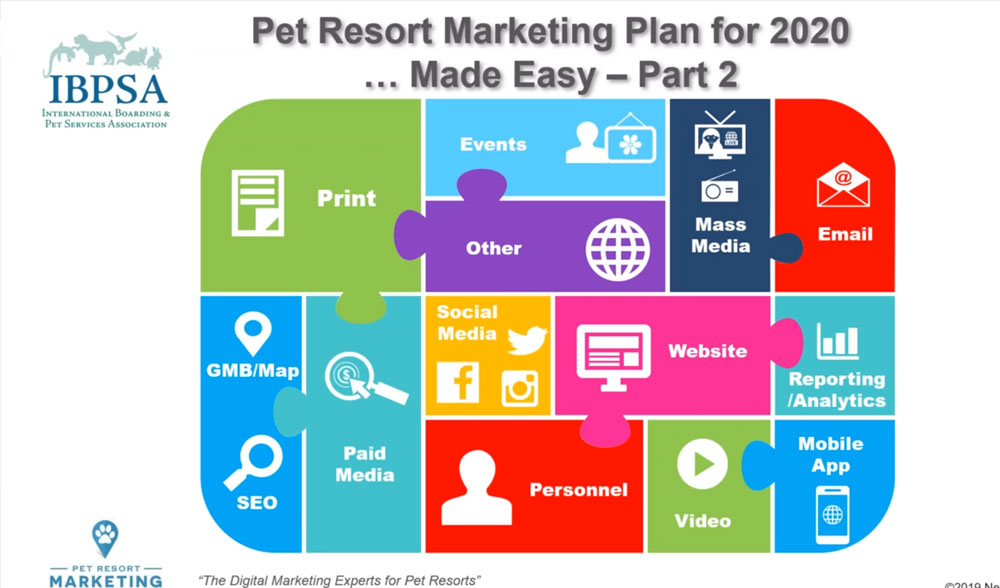 Pet Resort Marketing Plan Made Easy Part 2